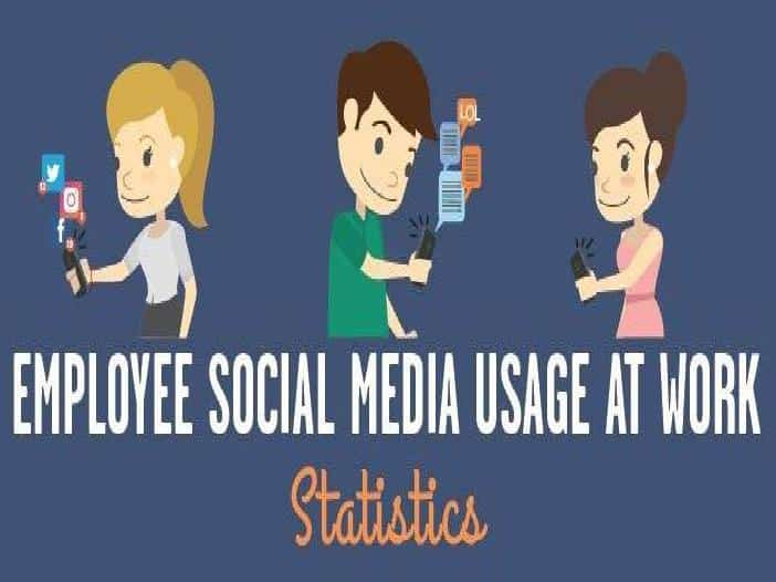 employee use of social media at work infographic legalo