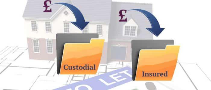Types of Tenancy Deposit Schemes Image